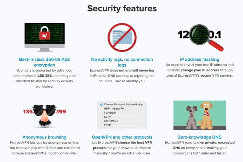 Express VPN Encryption and security features